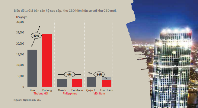 TP.HCM trình đề án đăng cai SEA Games 31 với 15.600 tỉ đồng
